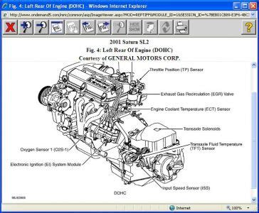1998 saturn sl2 overheating engine cooling problem 1998 saturn
