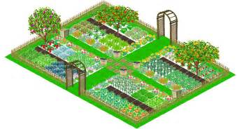 des id 233 es de plans de jardins potagers