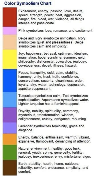 color meanings chart color symbolism chart color charts can