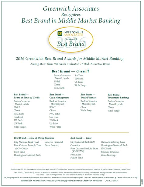 best middle market investment banks 2016 greenwich best brand award in middle market banking