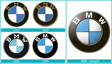 Bmw Logo History bmw logo history pictures to pin on thepinsta