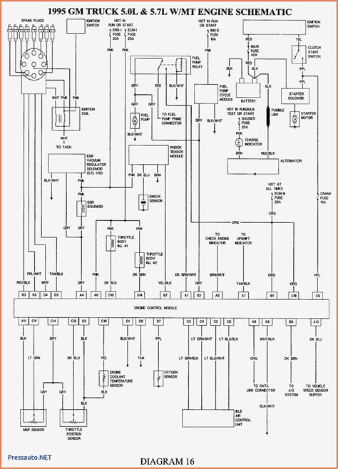 chevy truck instrument cluster wiring diagram wiring library