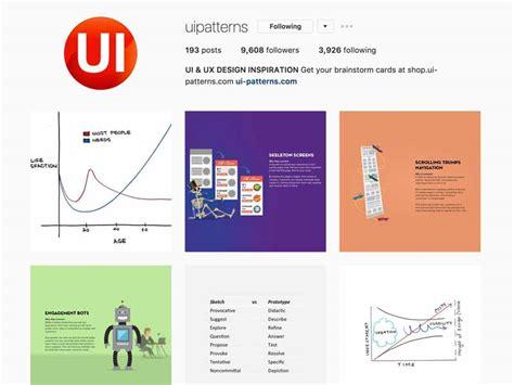 pattern ui library user interface galleries balsamiq support portal