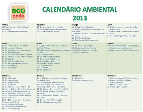 calendario contingencia ambiental fase 1 calendario para contingencia ambiental calend 225 rio