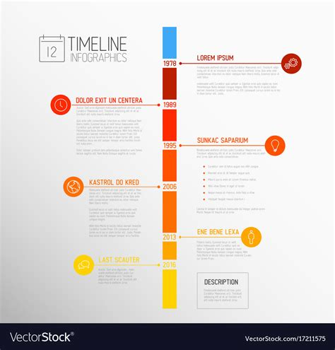 Timeline Report Template