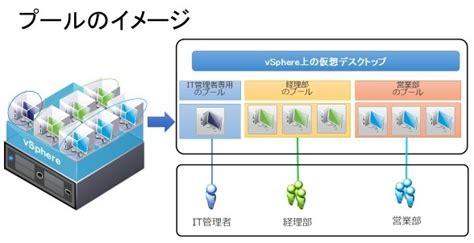 häuser in japan vmware japan end user computing end user computing