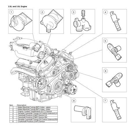 2002 range rover wiring diagram 2002 get free image