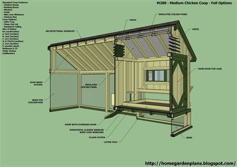 Home Garden Plans M200 Chicken Coop Plans Construction Chicken Coop Design How