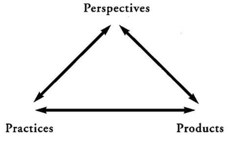triangle pattern moles culture model