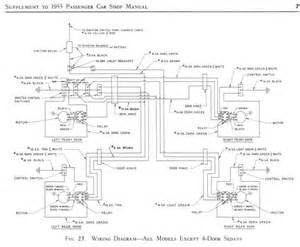 1955 pontiac chieftain wiring diagram free circuit and wiring diagram wiringdiagram net
