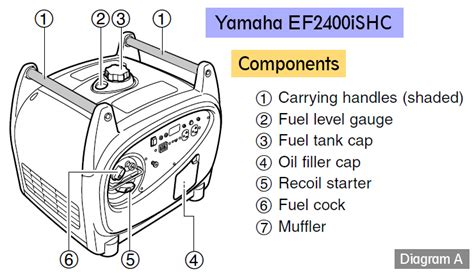 yamaha ef2000is wiring diagram wiring diagram gw micro