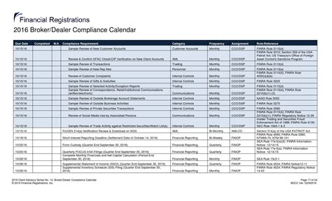 section 326 usa patriot act 2016 broker dealer compliance calendar by scott tarra