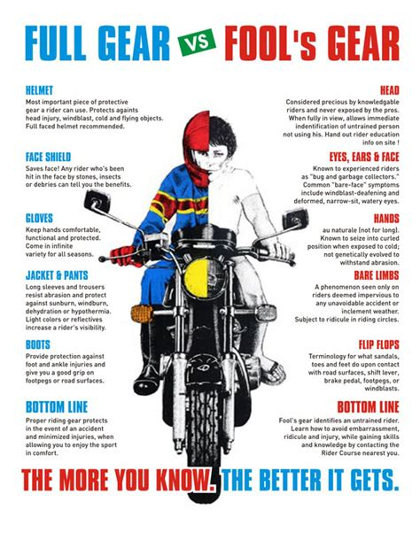 motorcycle equipment essential motorcycle gear infographic bikes pinterest