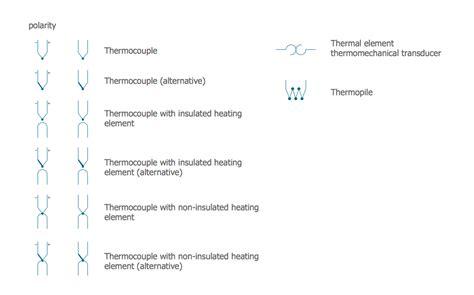 ac wiring diagram symbols wiring diagram and schematics