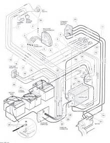 solved i need a wiring diagram for a 1987 club car golf fixya
