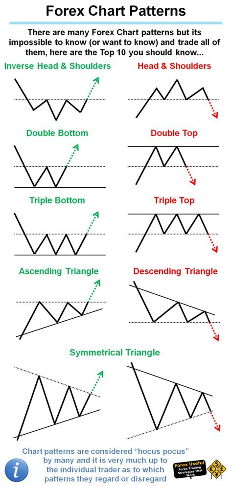 x pattern stock analysis 73 best trading candlestick patterns images on pinterest