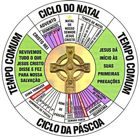 Calendario Liturgico Catequese De Rendufinho Ano Lit 250 Rgico