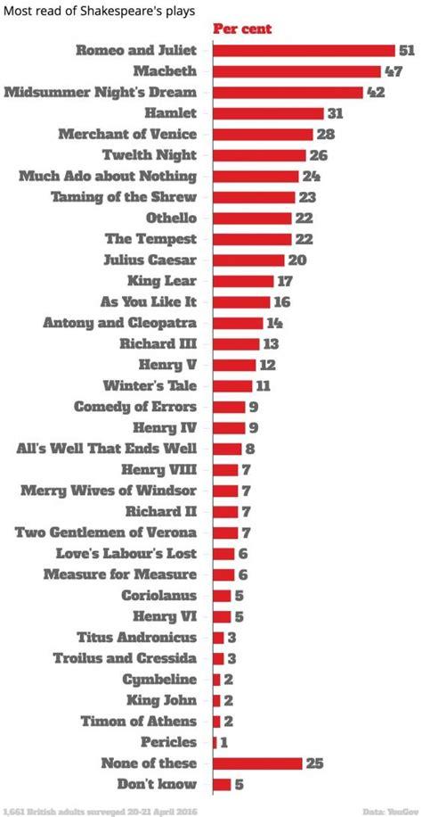 the 50 most popular hobbies notsoboringlifecom the 50 most popular hobbies notsoboringlife autos post