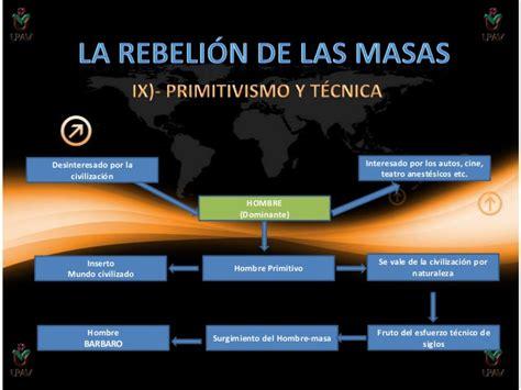 la rebelin de las 8467033533 la rebelion de las masas