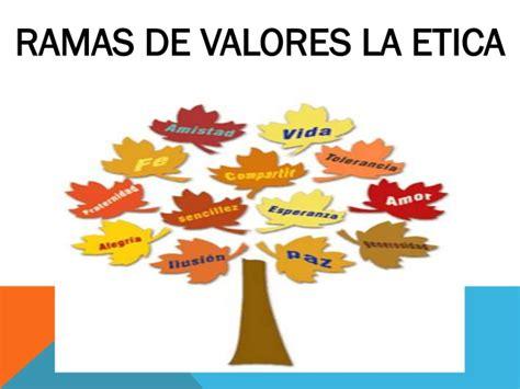 imagenes que representen los valores morales im 225 genes de los valores familiares humanos morales y