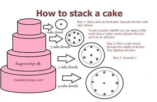 cake fairy tales how to stack a wedding cake