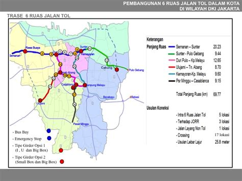 profil anak2 jokowi jakarta city masterplan urban design guide line rtrw