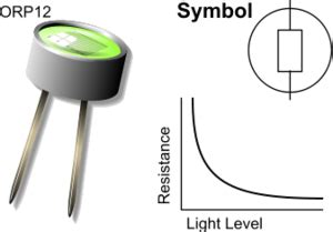 light dependent resistor isa paper 1 light dependent resistors isa 28 images edexcel igcse certificate in physics 2 4 electrical
