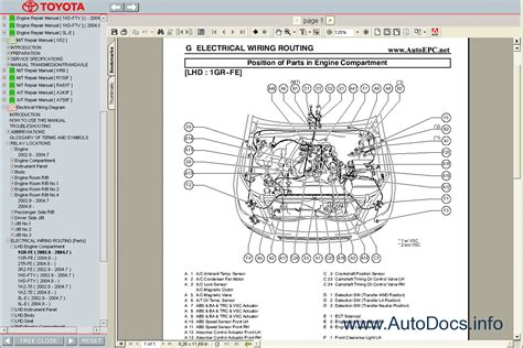 toyota land cruiser prado repair manuals download wiring diagram electronic parts catalog toyota land cruiser prado 120 service manual repair manual order download