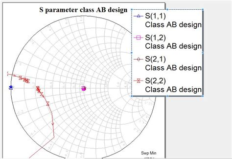 fet transistor measurement fet transistor measurement 28 images what is wrong with my schematics to measure s11 for fet