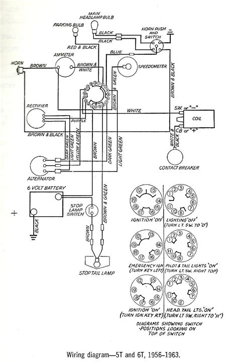 1967 triumph 650 engine diagram get free image about