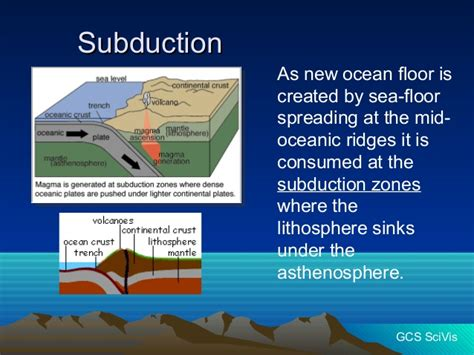 Which Boundaries Is Sea Floor Created - plate tectonics