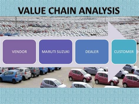maruti suzuki dealership requirements maruti suzuki business level strategy