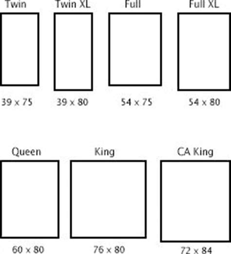 what is the size of a queen bed mattress sizes