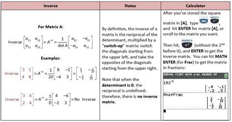 Matrix Operations Worksheet by Multiplication Matrix Worksheets Scalar Multiplication