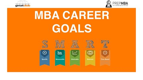 Mba Student Career Goals by Crafting Mba Career Goals For Mba Admissions Prepmba