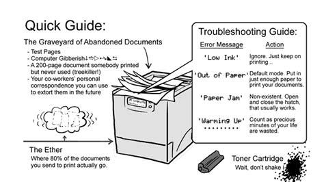 where is my instruction manual the shared nursery a tour the real instruction manual for your shared office printer