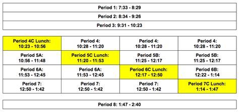 daily adjusted schedules wilson high school west lawn pa