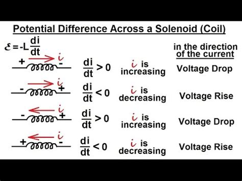 formula for potential difference across inductor what is the potential difference across the inductor 28 images inductors and calculus