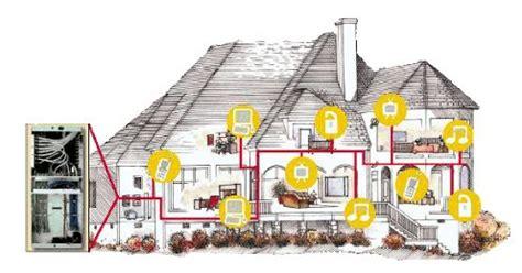 house wiring guidelines the wiring diagram readingrat net