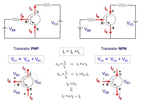 transistor unterschied pnp npn transistor pnp npn unterschied 28 images differences between npn and pnp transistors pnp