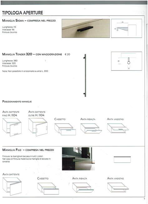 soggiorno living moderno mobile soggiorno living moderno mottes mobili soggiorni