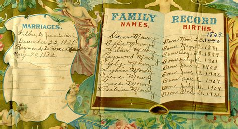 Genealogy Records A Few Musts In Any Family Research Familytree