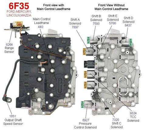 transmission repair manuals gm       instructions  rebuild