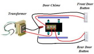 how to install a doorbell with transformer google search