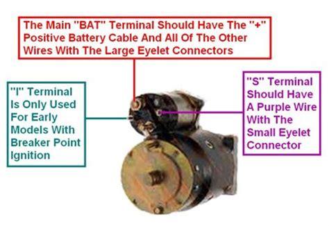 starter wiring diagram chevy 28 wiring diagram images