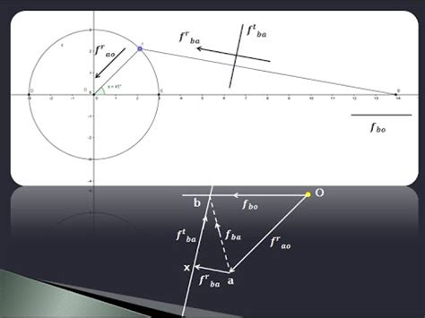 how to draw velocity and acceleration diagram how to draw acceleration diagram using relative velocity