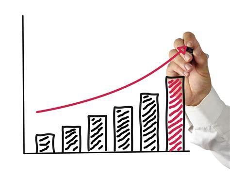 Auto Insurance Sales Potential   Insurance Guru