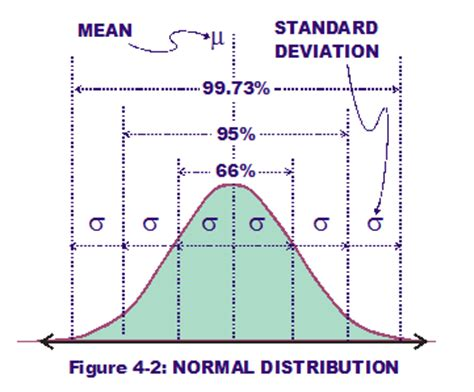 resistor tolerance distribution resistor tolerance probability distribution 28 images multimeter what is the peak peak