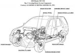 2002 Honda Civic Brake System Diagram 2003 Honda Crv Brakes Problem 2003 Honda Crv 4 Cyl Four