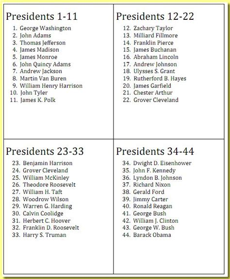 presidential names the world s catalog of ideas